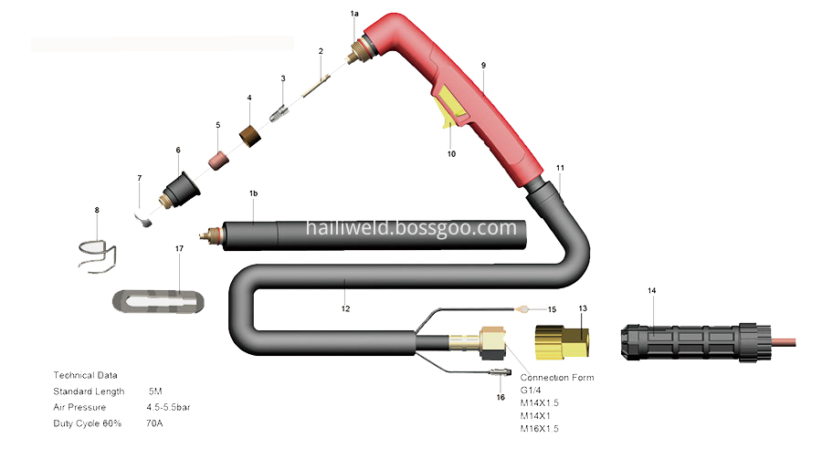 S 75 Air Cooled Plasma Cutting Torch