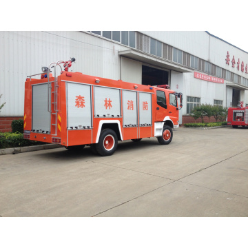 Super Hot 2019 DONGFENG 4X4 forest fire truck
