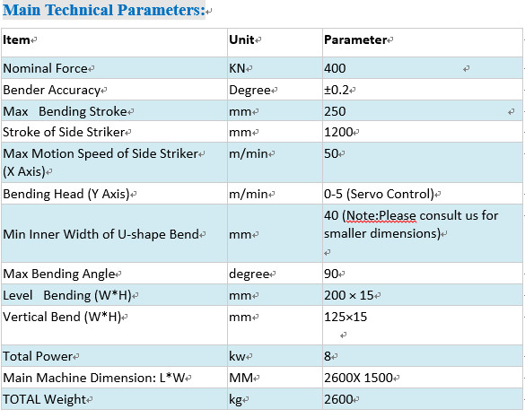 Technical paremeter