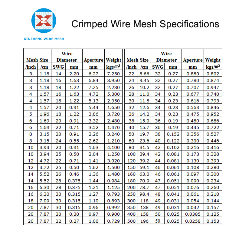 Crimped Wire Mesh Sizes