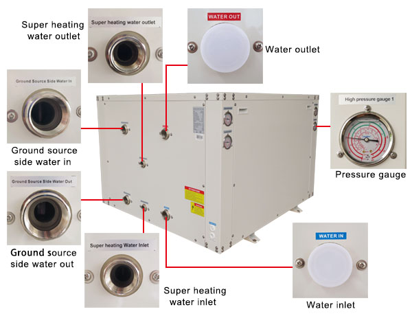 Inverter Geothermal Ground Source Heat Pump