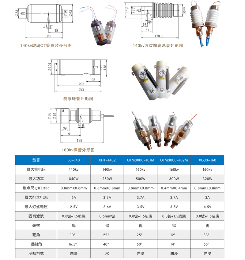 Portable Machine Ceramic Tube