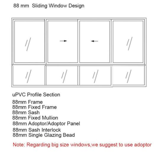 Sliding Sash For Sliding Doors