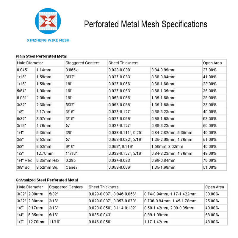 Perforated Metal Mesh Specifications