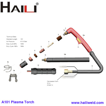 A-101 Air Cooled Plasma Cutting Torch