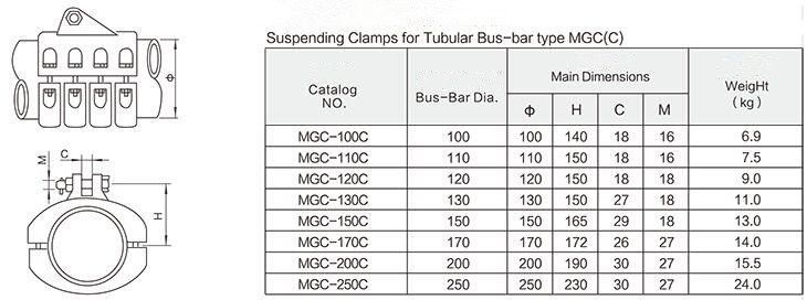 Suspending Clamps for Tubular Bus-bar