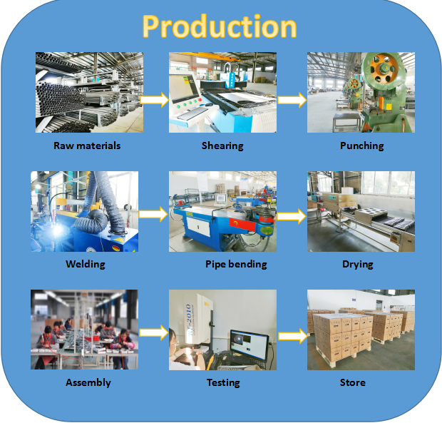 Gas burner production