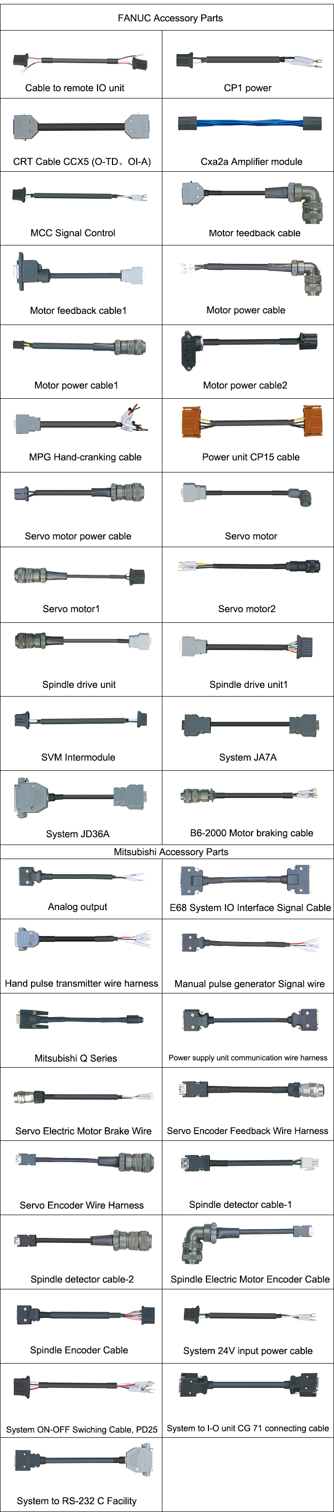 Servo Cable Assembly