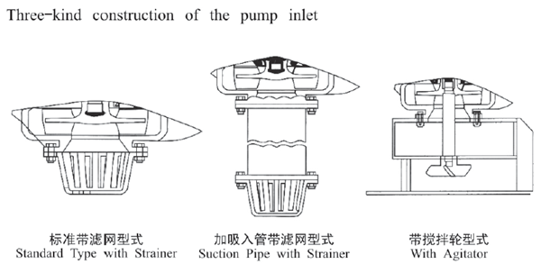 SP SUMP PUMP INLET