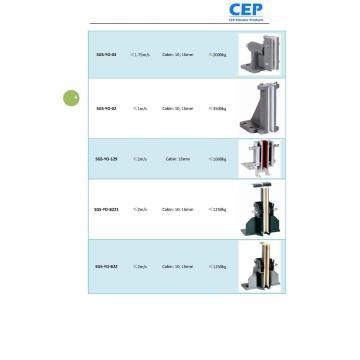 Passenger & Goods Elevator Slipper Guide Shoe