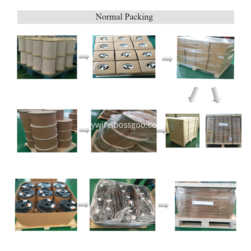 Paper Covered Aluminium Wire Electrical Wire