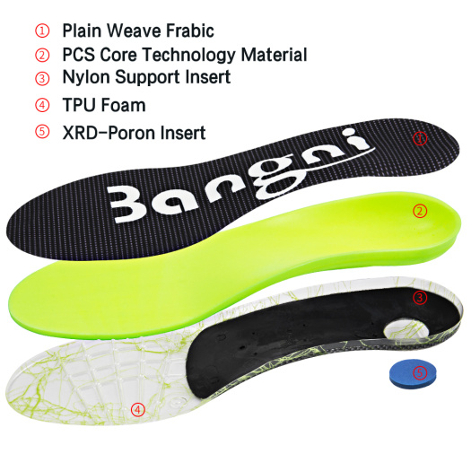 Orthotic PU TPU Shoe Pad insoles For Woman