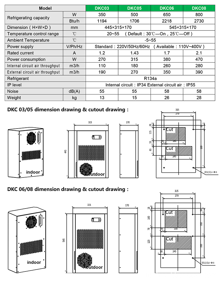 Cabinet air conditioner DKC03-08