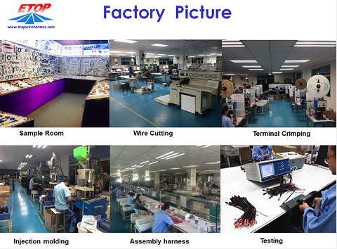 wire assembling factory