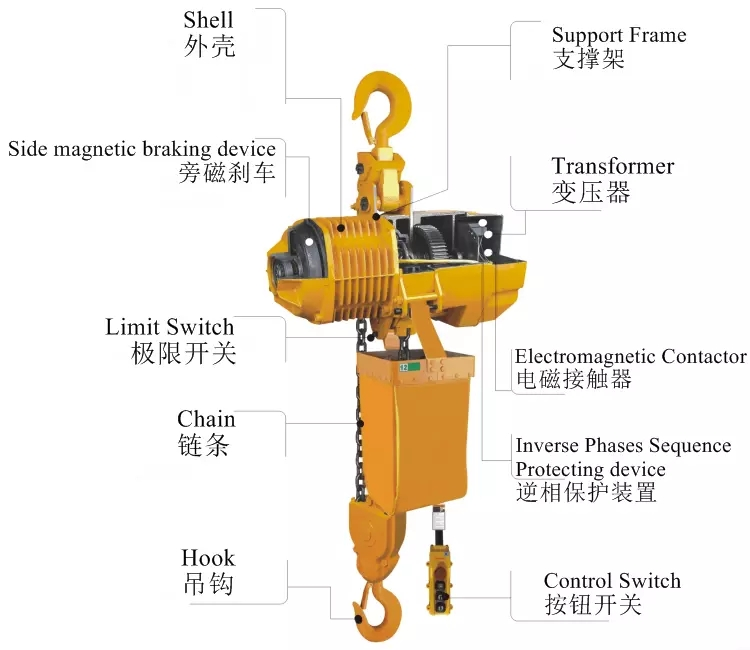 10ton Moving Chain Hoist