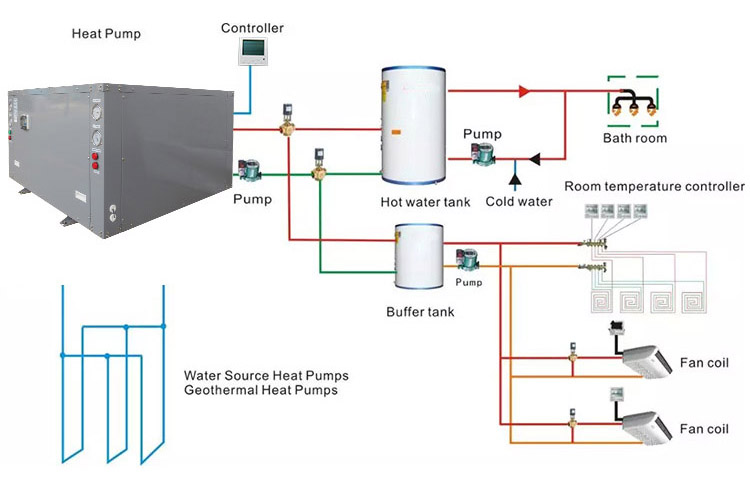 Water Ground Source Heat Pump