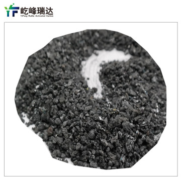 Metallic Acid Resistant Silicon Carbide Industry