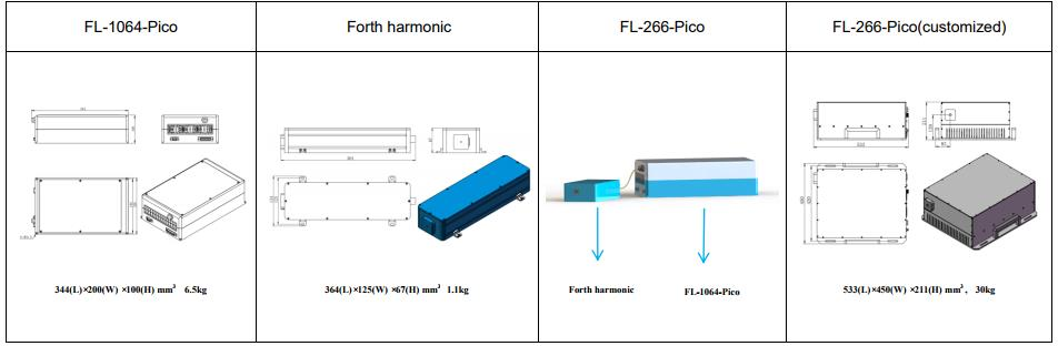 the features of FL-266-Pico