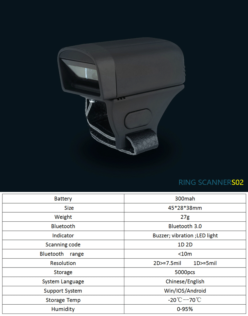 Finger barcode scanner