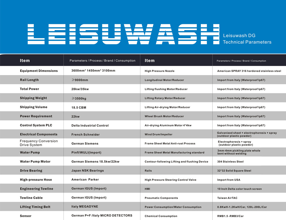 leisuwash technical parameter