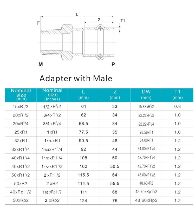 adapter with male end