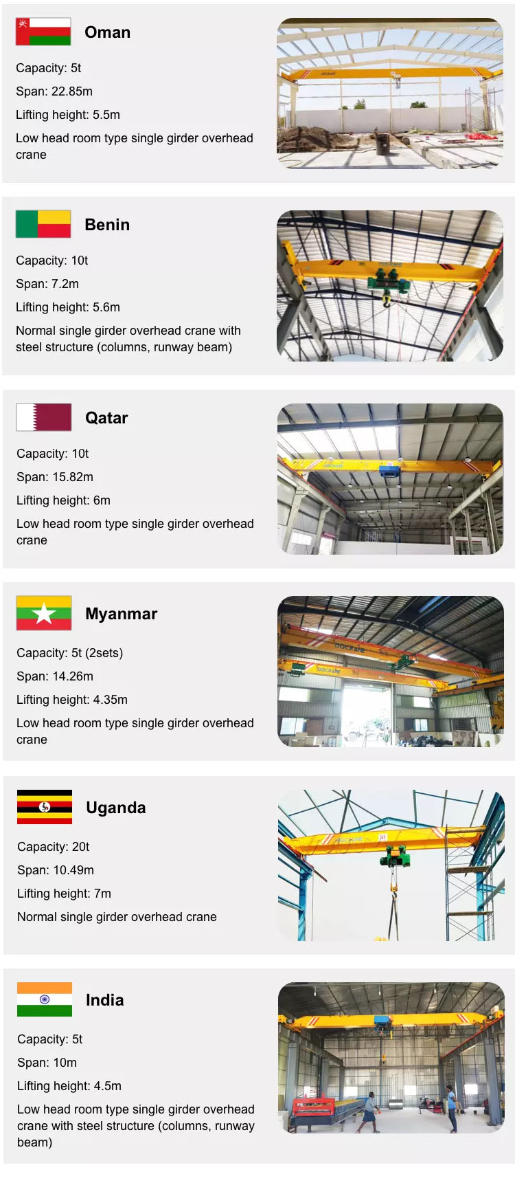 Warehouse Overhead Crane Suppliers
