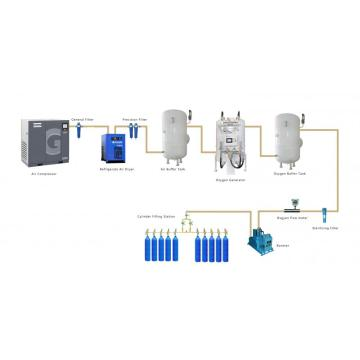 Reputable Chine Oxygen Cylinder Filling Plant