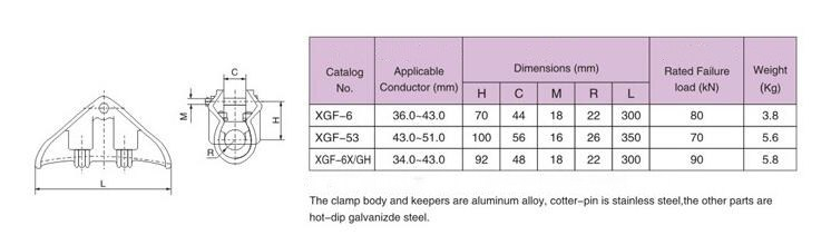 XGF Type Suspension Clamp Specification