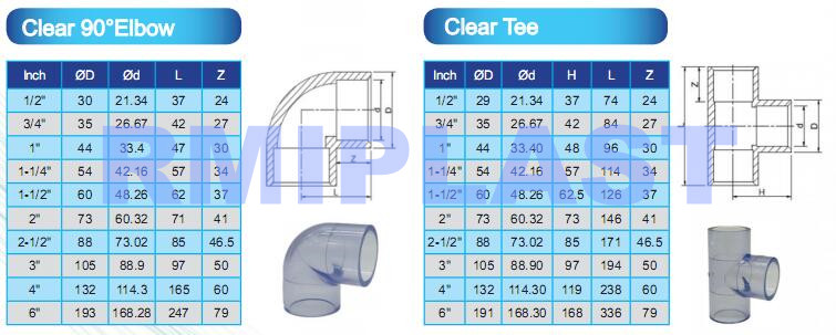Clear PVC TEE ELBOW SCH80
