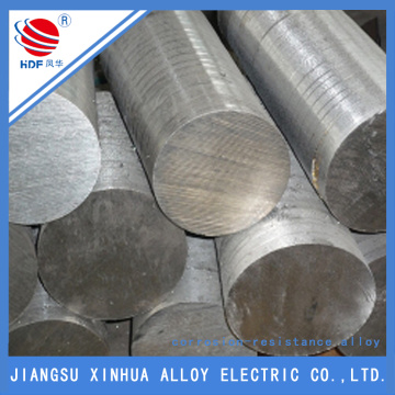 Alloy 20 Nickel Alloy
