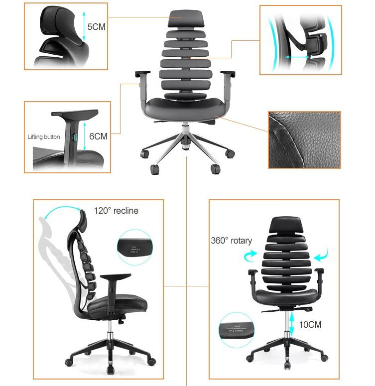 Ergonomic-PU-Office-Chair function