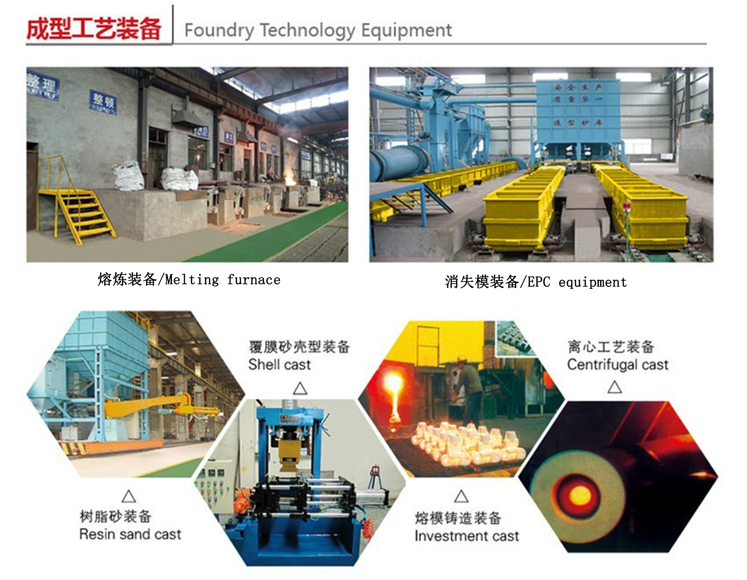 foundry technology equipment