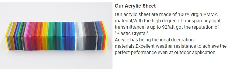 Acrylic Material