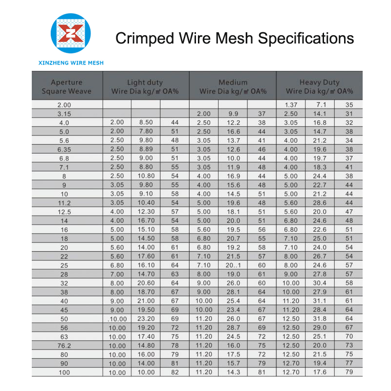 Crimped Wire Mesh Specificaitons