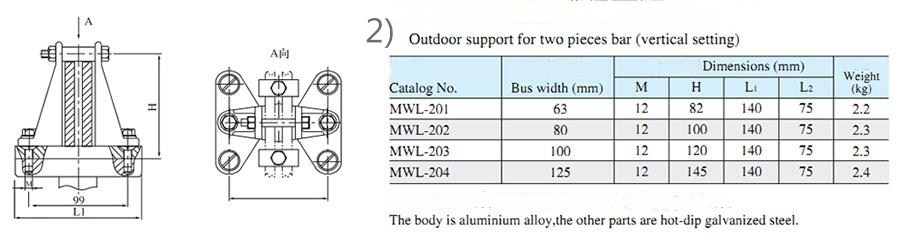 MWL Outdoor Support for Bus-bar