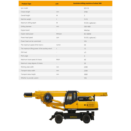 Customizable wheeled 20M mini pile driver for construction