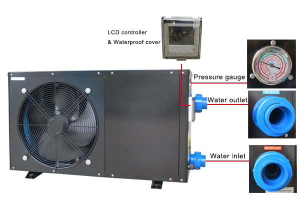 Heat Pump Water to Air