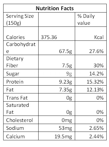 Black Garlic Nutrition Facts