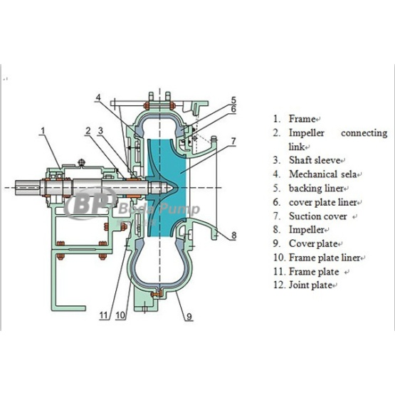 slurry pump series TL R
