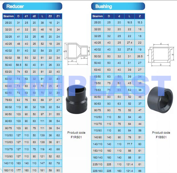 Pvc Pipe Fitting 5