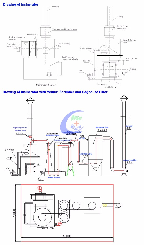 Hospital Waste Incinerator Furnace