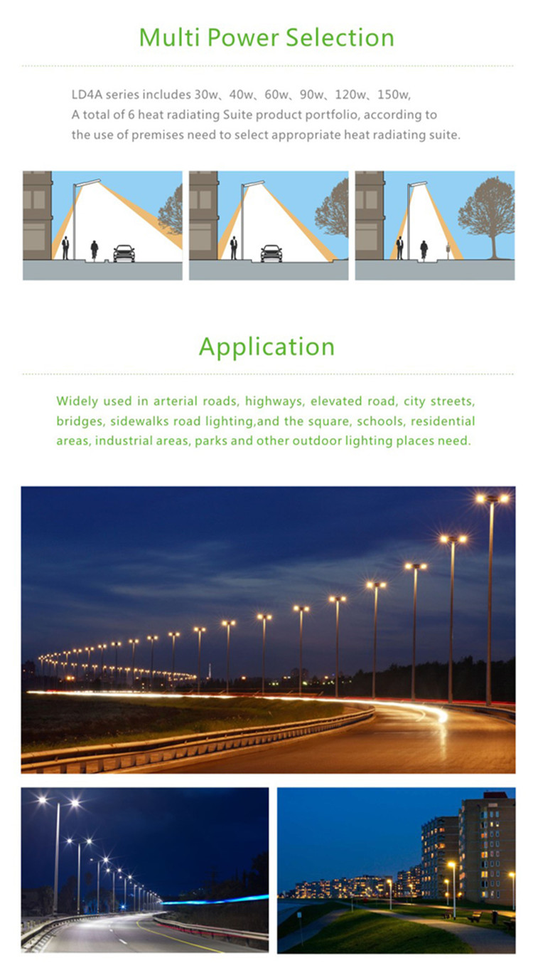 150W Street Light Application