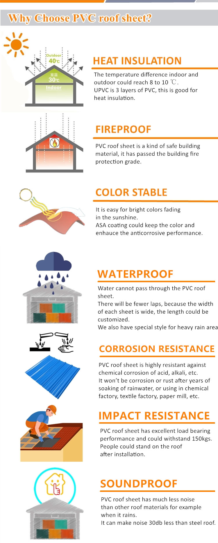 advantage of PVC roofing sheet