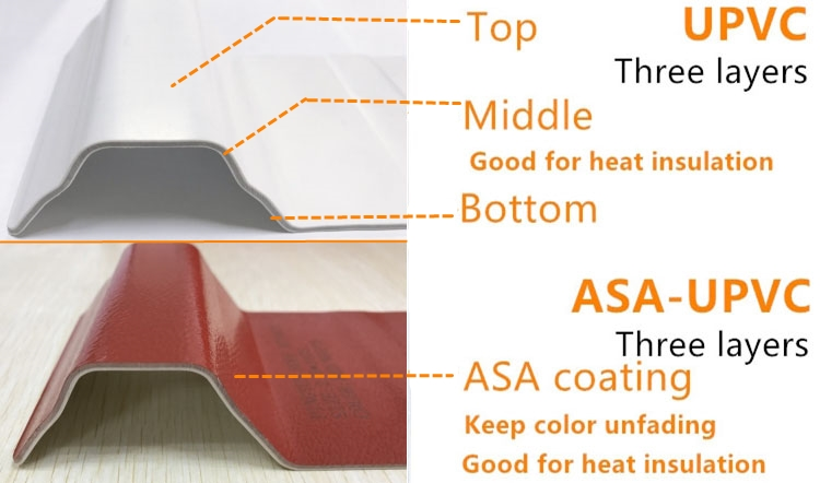 light weight asa upvc roof sheet