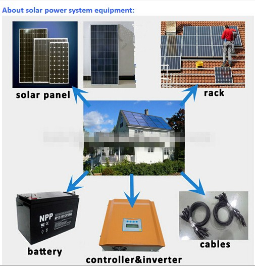 solar panels for home