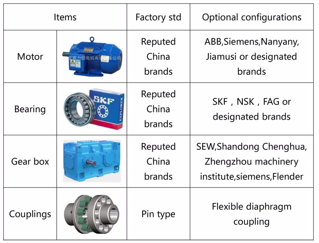 Chemical Axial Flow Pumps