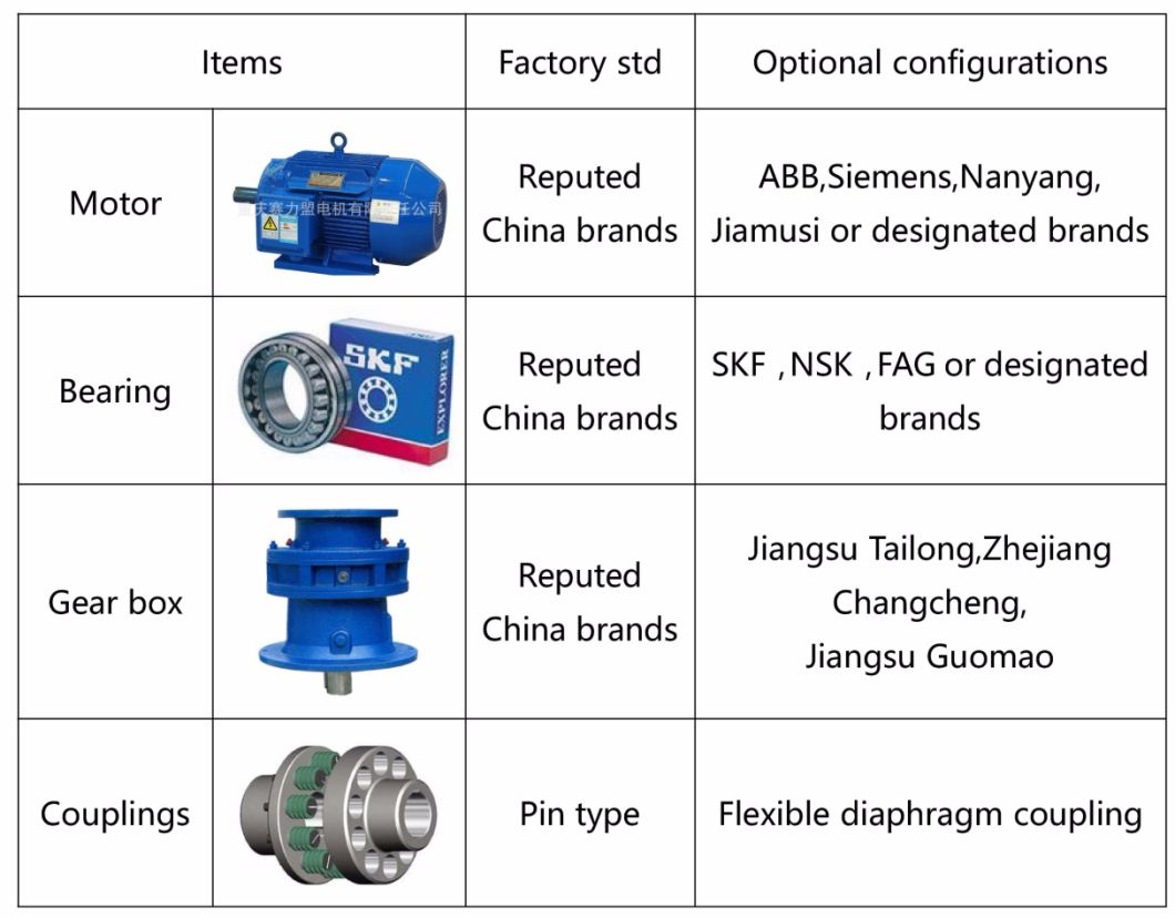 Chemical Axial Mixed Pump