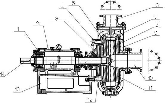 Good Performance Slurry Pump